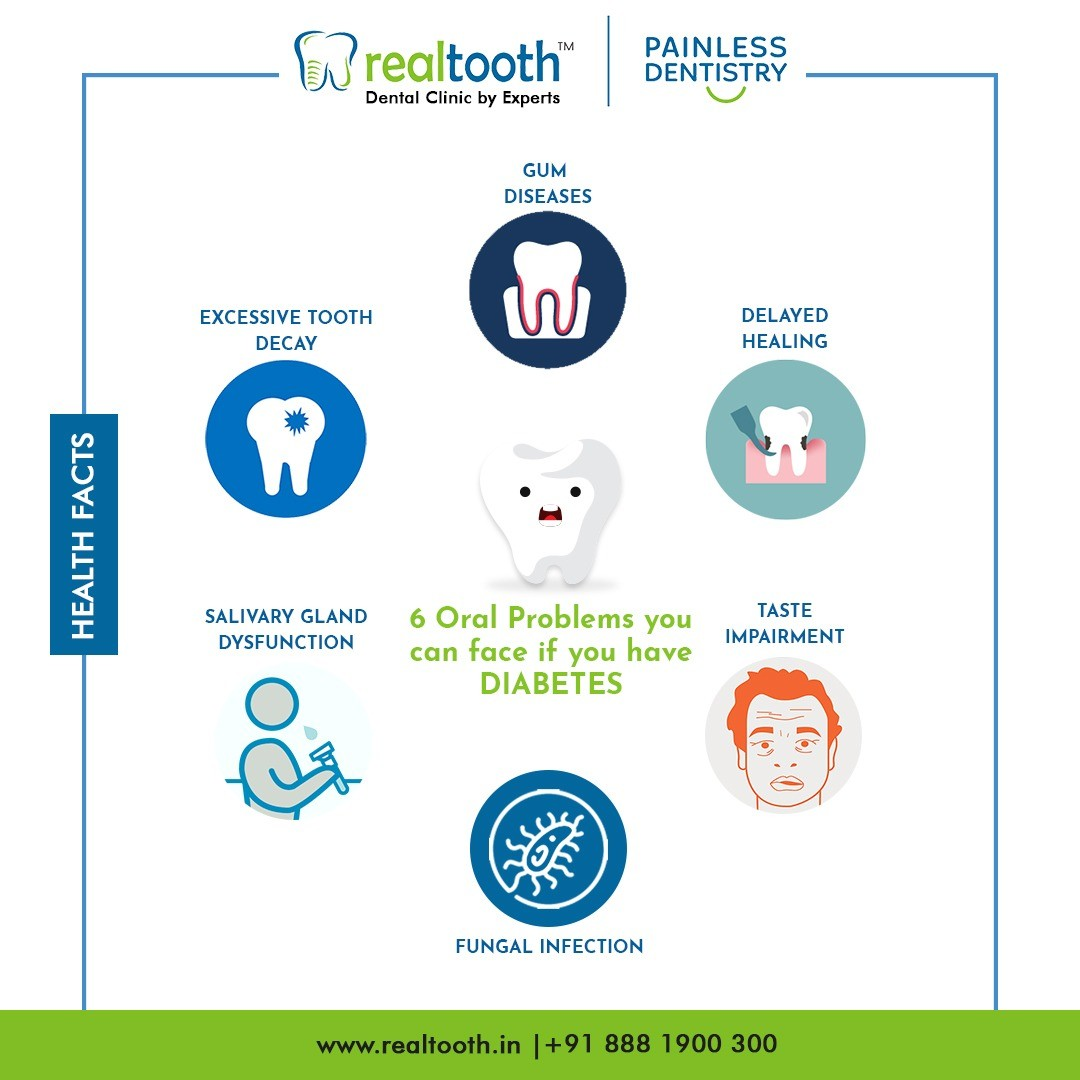 Oral Health and Diabetes_ Realtooth
